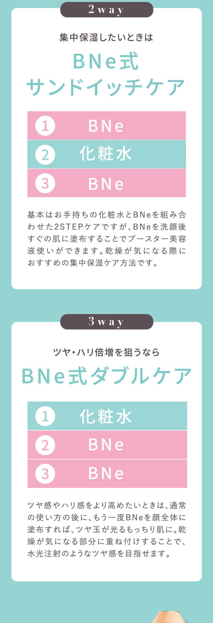 BNe式サンドイッチケア